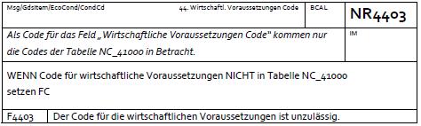 Prüfungsnummer NR4403